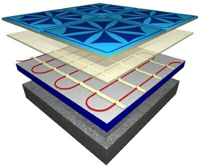Electric underfloor heating schematic