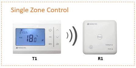 Single Zone Control