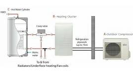 Heat Pumps compared with Herschel Infrared heating