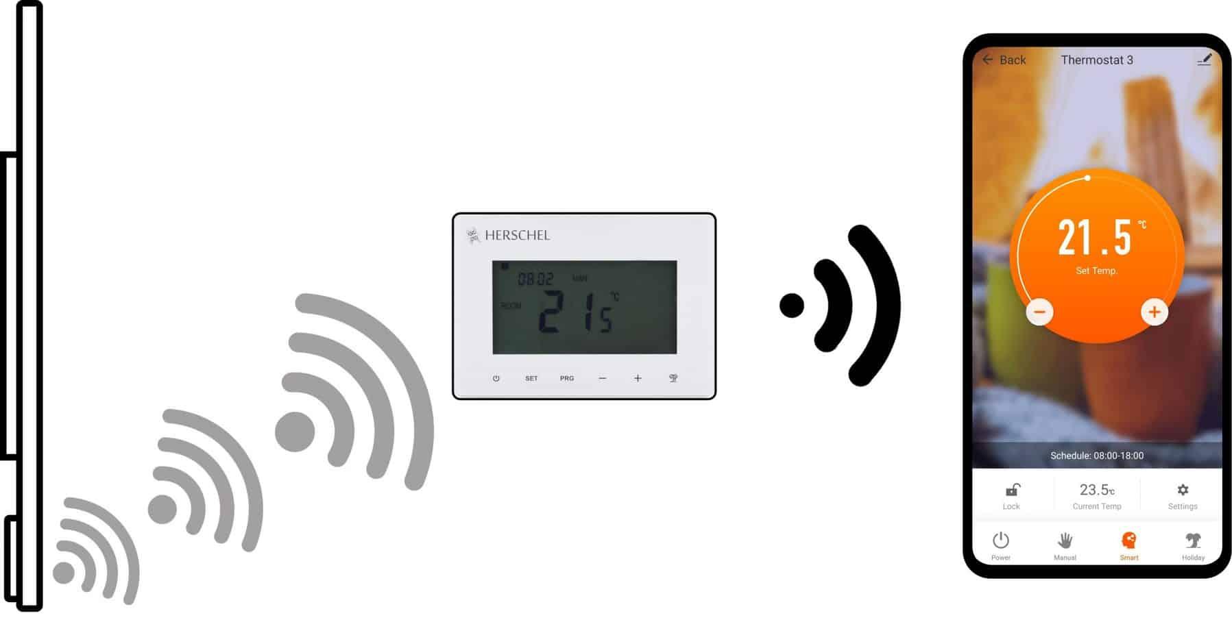 Wireless Controls
